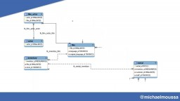 MySQL: Analysis, Understanding, and Optimization of Queries
